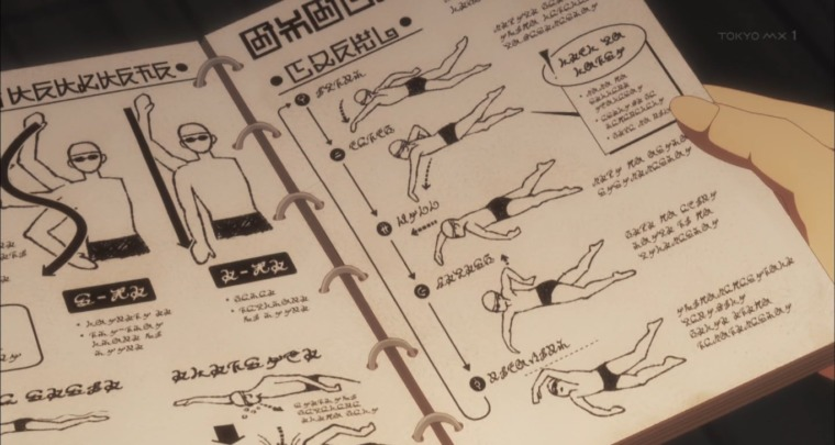 コッコロが借りてきた泳ぎの教本